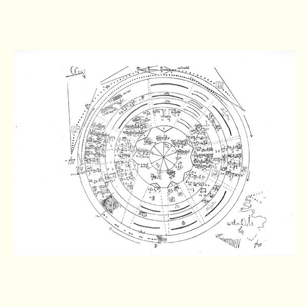 Combinaisons en cercles